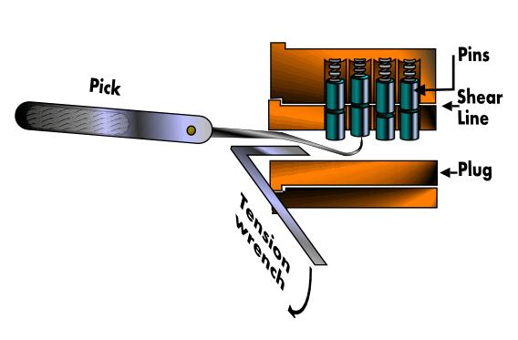 Electronic Lock Pick